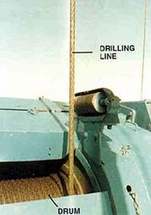 Drill line on drum.jpg