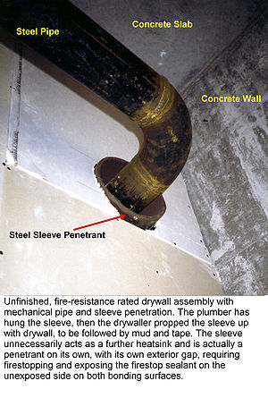 Sleeve (construction) - improper sleeving in a drywall assembly.