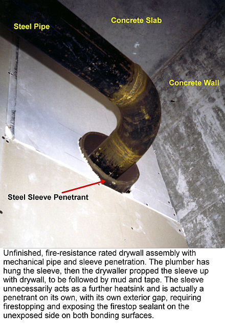 Pipe penetrations in exist concrete wall