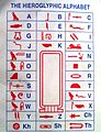 Egyptian Hieroglyphic Alphabet 001.jpg