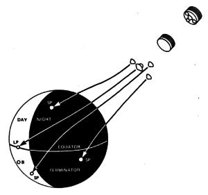 Pioneer Venus Multiprobe - Entry of Pioneer Venus Multiprobe