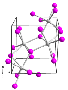 Ball-and-stick model of a samarium(II) iodide-THF complex