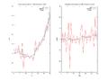 Exemplo de resultado obtido com o filtro de kalman.xcf