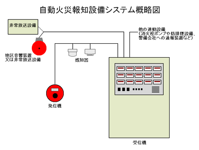 Fire Alarm Door Relay