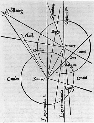 Gemma Frisius - Gemma Frisius's famous 1533 diagram introducing the idea of triangulation into the science of surveying.