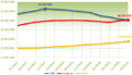 Grafico linee attive italiane mobili.png