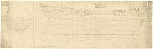 HMS Dublin (1757).jpg