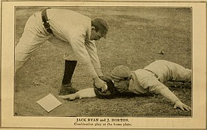 Jack Ryan (pitcher) - Photograph of Jack Ryon and J. Horton in How to play base ball (1903) by Tim Murnane