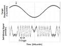 Interferometric Fringe.png