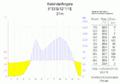 Klimadiagramm-Kabinda-Angola-metrisch-deutsch.png