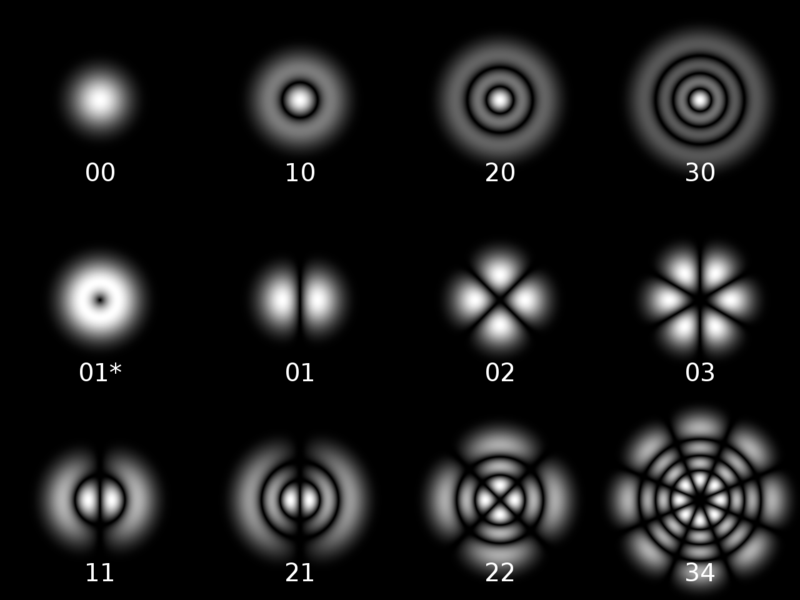 Qui aime les oscillations et les ondes nonlinéaires ? Dans la vie, les fluides ou les nouvelles technologies. - Page 4 800px-Laguerre-gaussian