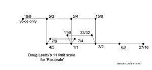 "Douglas Leedy - Douglas Leedy's 11 limit for his ""Pastorale""."