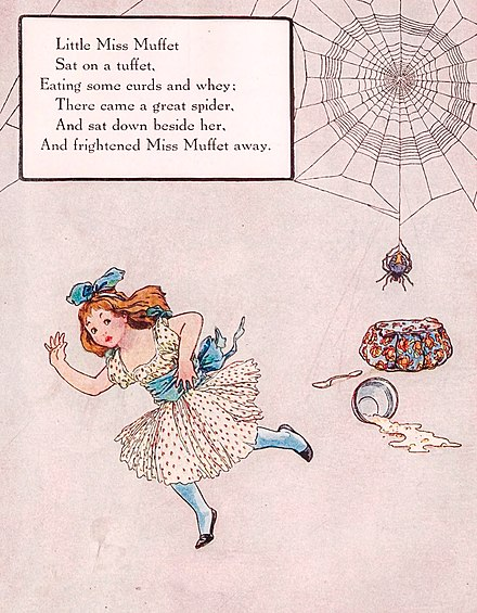 A Frederick Richardson illustration of 1915, showing a tuffet as a low seat Little Miss Muffet, Mother Goose, Richardson 1915.jpg