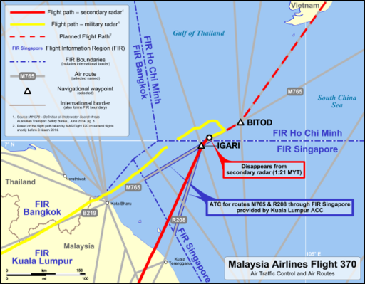 MH370 ATC and air routes map