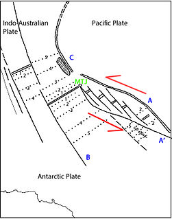 Macquarie Triple Junction Place where the Indo-Australian Plate, Pacific Plate, and Antarctic Plate meet