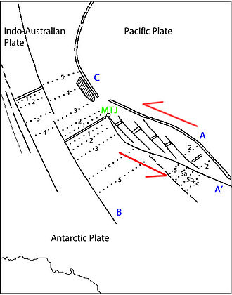 Macquarie Triple Junction - Figure 1: The present Macquarie Triple Junction portrays the three most common oceanic tectonic boundaries. The first is Emerald Fracture Zone, a leaky transform fault, which is the region between A and A'.  The second is the Southeast Indian Ridge, located just west of the MTJ and is split by the Balleny Fault Zone, identified by the letter B. And lastly the Hjort Trench which is represented by C.