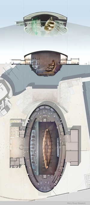 Mary Rose Museum - Concept plan of the new Mary Rose Museum by Wilkinson Eyre Architects