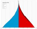 Mauritania single age population pyramid 2020.png