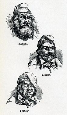 Michel und seine Kappe im Jahre 48.jpg