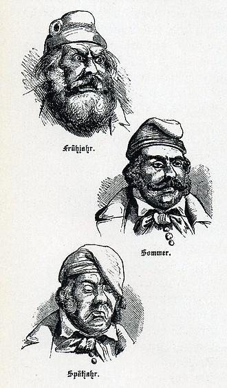Deutscher Michel - Image: Michel und seine Kappe im Jahre 48