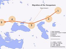 A map depicting Central and Eastern Europe and a possible route of the Magyars' migrations towards the Carpathian Basin