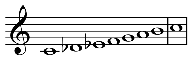 File:Neapolitan major scale on C.png