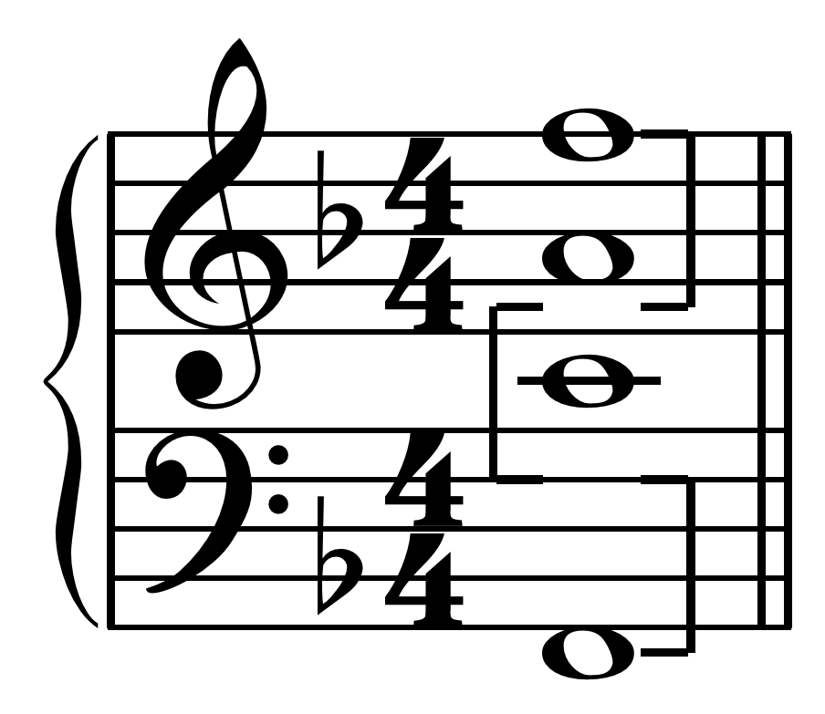 Octaves marked