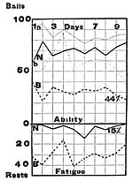 PSM V50 D833 Chart of ball tests.jpg