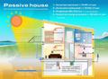 Passive-house scheme HQ.png