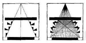 Periaktos - Use of periakton in 17th century theater. In: Architectura recreationis, by J. Furttenbach