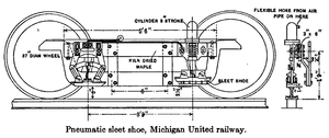 Michigan United Railways - A technical drawing of a pneumatic sleet shoe.