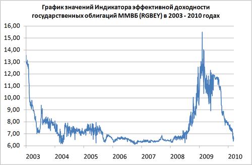 банк фінанси та кредит киев адреса