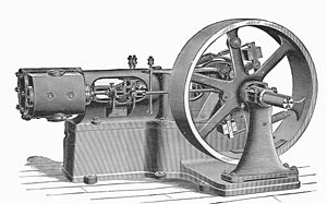 High-speed steam engine - Typical horizontal engine, showing the compact frame