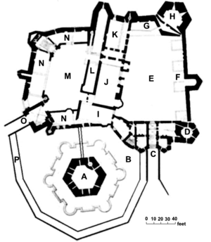 medieval castle diagram