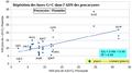 RepeteGC-procaryotes-plasmides.png