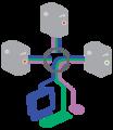 Representacion simbolica del funcionamiento de un kvm switch.png