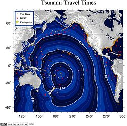 model tsunami