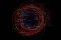 Saturn irregular moon orbits Jan 2021 cropped.png