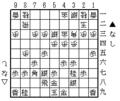 Shogi fujii system anaguma.png