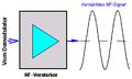 Signalverlauf Superheterodyne NF-Verstaerker.png
