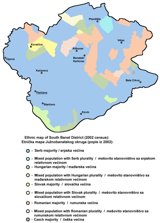 Districtul Banatul de Sud