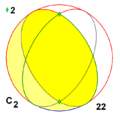 Sphere symmetry group c2.png