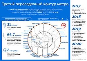 Third Interchange Contour - Third Interchange Contour Map