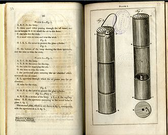 Geordie lamp - Image: Tracts vol 19 p 32 33 George Stephenson's safety lamp
