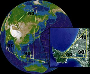Non-Euclidean geometry - On a sphere, the sum of the angles of a triangle is not equal to 180°. The surface of a sphere is not a Euclidean space, but locally the laws of the Euclidean geometry are good approximations. In a small triangle on the face of the earth, the sum of the angles is very nearly 180°.