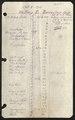 (Field catalog, Whitney South Sea Expedition) October 8, 1928 to March 1, 1929 (IA fieldcatalogwhi00haml).pdf