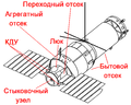 Салют-2, Салют-3 и Салют-5.png