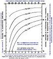 Фиг. Е-1. Влияние числа последовательных замеров, охватывающих весь период, на демонстрацию выполнения требований.jpg