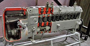 Injection pump - Injection pump for a 12-cylinder diesel engine