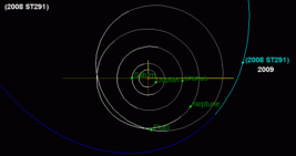 2008ST291-orbit.png